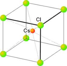 20100107182926-estructura-cscl.jpg