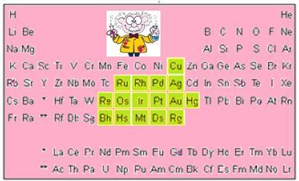 20120228200904-foto-metales-nobles.jpg