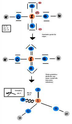Estructura De Lewis Y Geometría Del ácido Sulfúrico